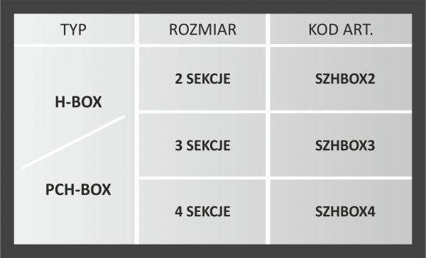 Tabela Szafka natynkowa do układów typu H-BOX, PCH-BOX 1