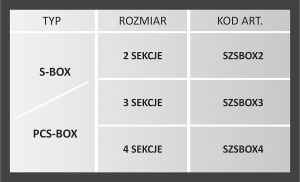 Tabela Szafka natynkowa do układów typu S-BOX, PCS-BOX 1